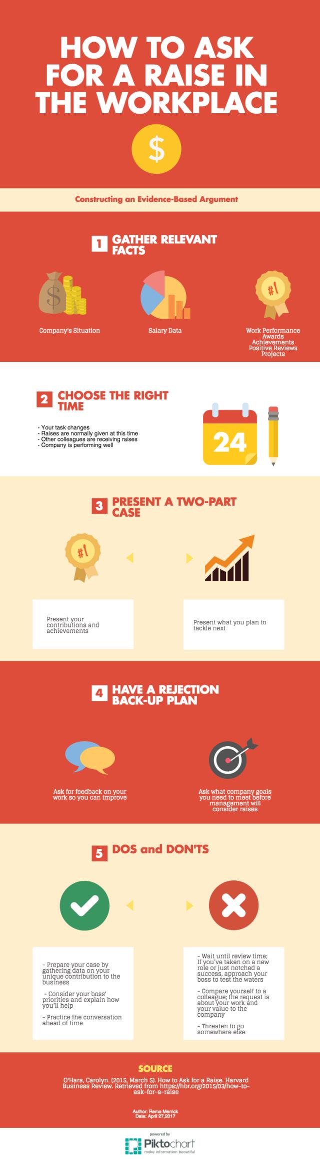 Raise Infographic V1